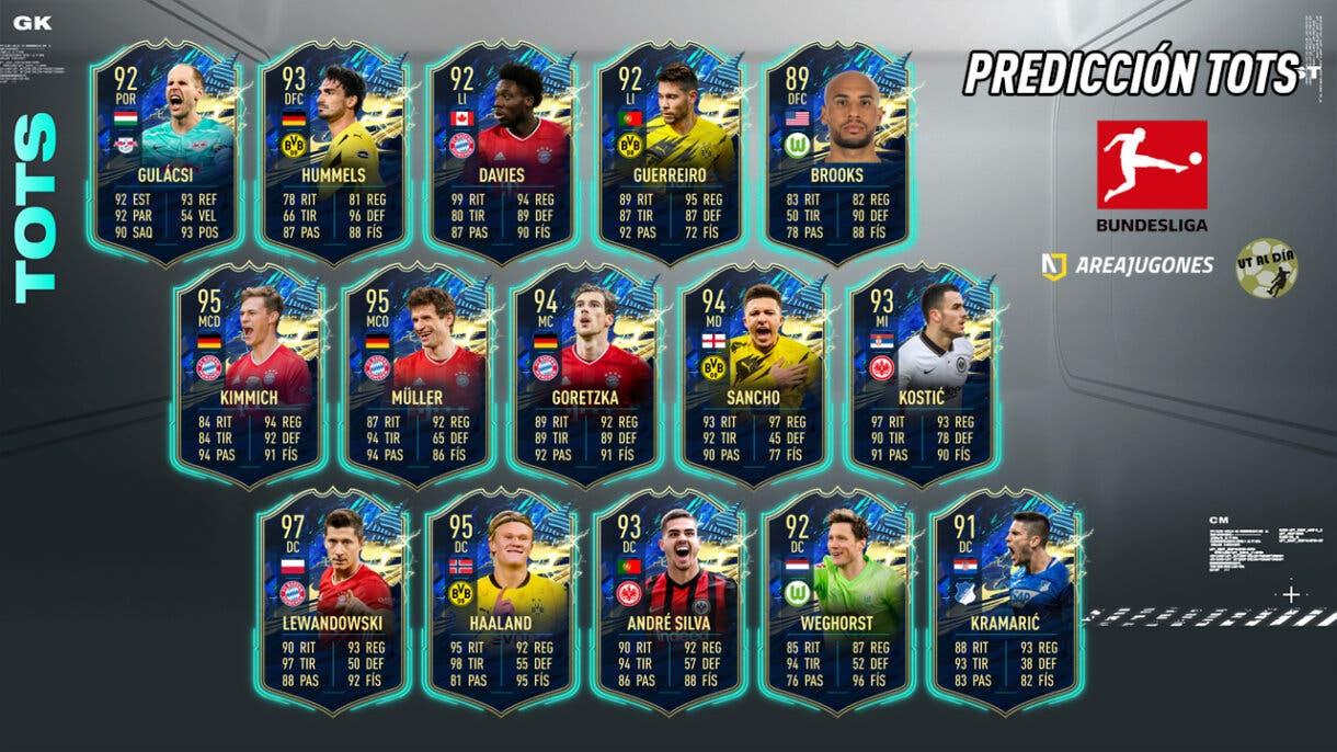 FIFA 21 Ultimate Team Predicción TOTS Bundesliga Equipo principal