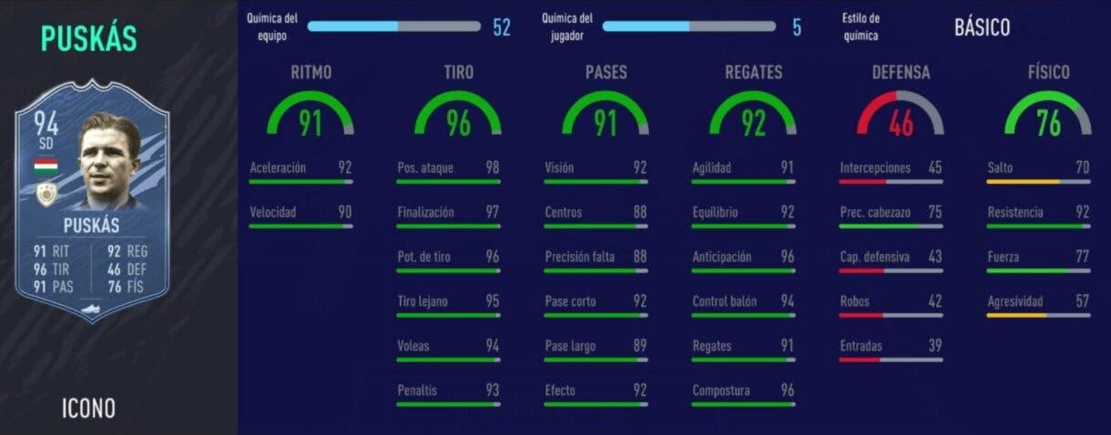 FIFA 21 Ultimate Team Iconos que nos encantaría ver en la tercera tanda de Icon Swaps stats in game Puskás Prime