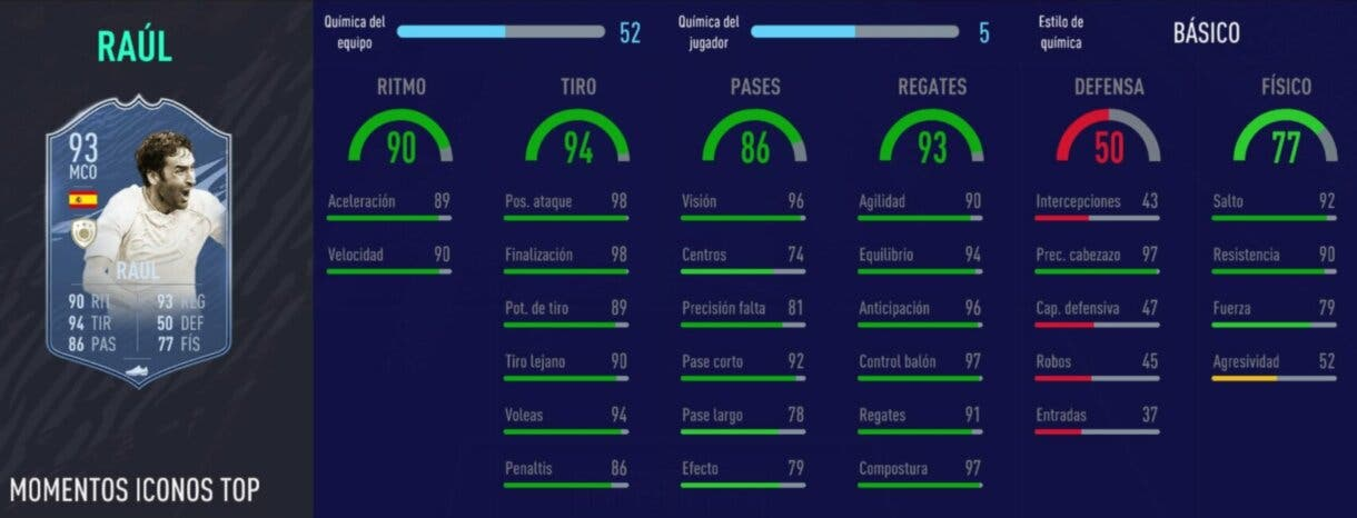 FIFA 21 Ultimate Team Iconos que nos encantaría ver en la tercera tanda de Icon Swaps stats in game Raúl Moments
