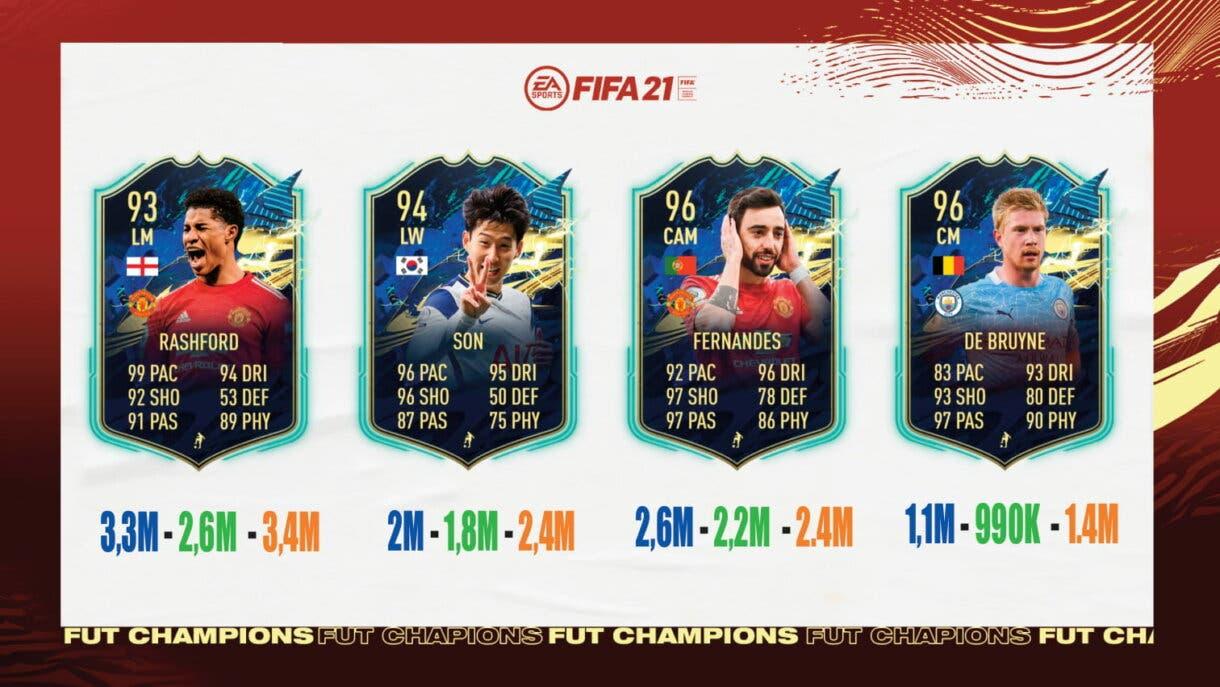 FIFA 21 Ultimate Team : ¿Qué TOTS de la Premier League y Liga Saudí elijo en las recompensas de FUT Champions? Nivel 1