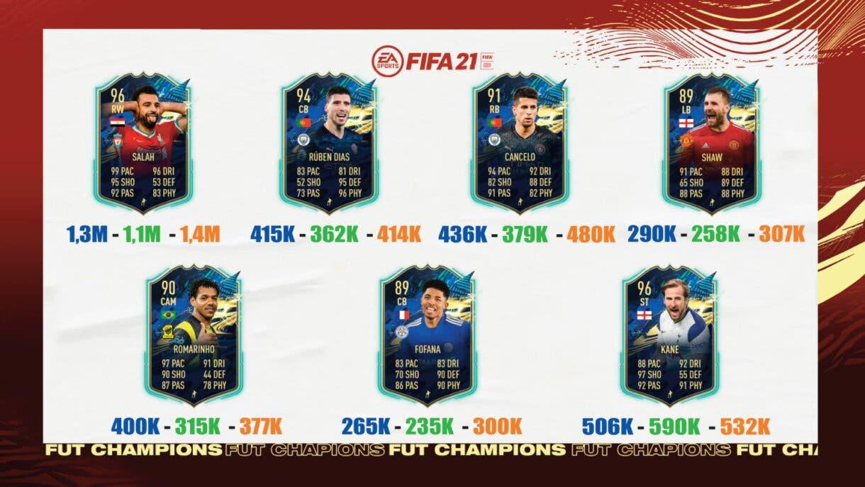 FIFA 21 Ultimate Team : ¿Qué TOTS de la Premier League y Liga Saudí elijo en las recompensas de FUT Champions? Nivel 2