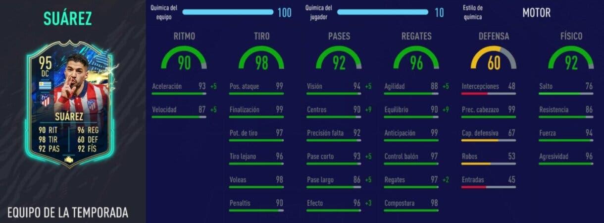 FIFA 21 Ultimate Team: estas dos cartas TOTS de la Liga Santander son más caras de lo que deberían. Stats in game de Luis Suárez