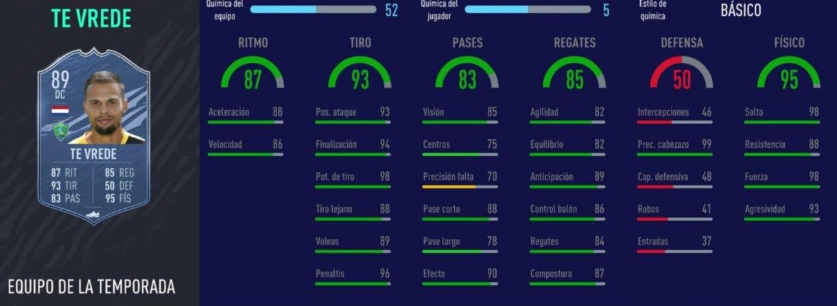 Stats in game de te Vrede TOTS. FIFA 21 Ultimate Team