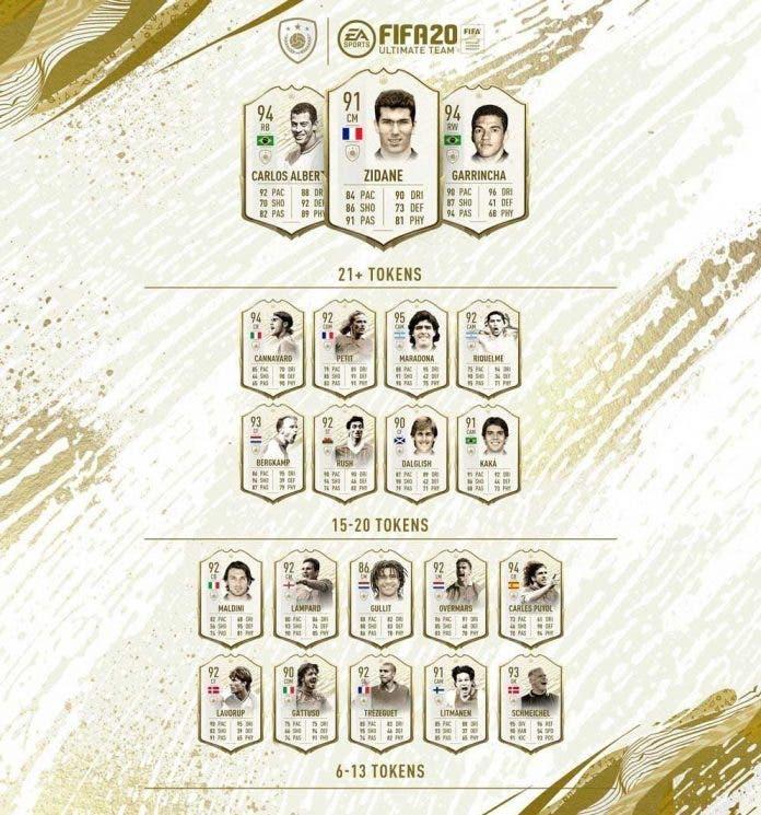FIFA 21 Icon Swaps: ¿Qué podemos esperar de la tercera tanda? ¿Cuándo empezará? Recompensas del año pasado