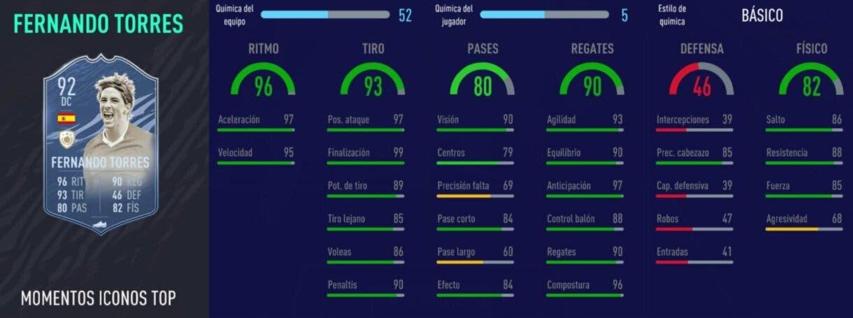 FIFA 21 Ultimate Team Iconos que nos encantaría ver en la tercera tanda de Icon Swaps stats in game Fernando Torres Moments