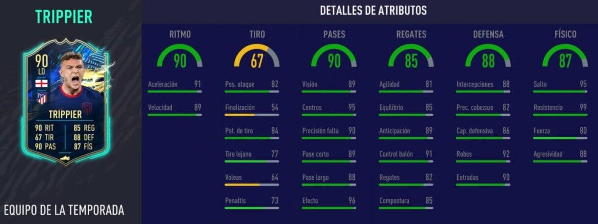 Stats in game de Trippier TOTS. FIFA 21 Ultimate Team