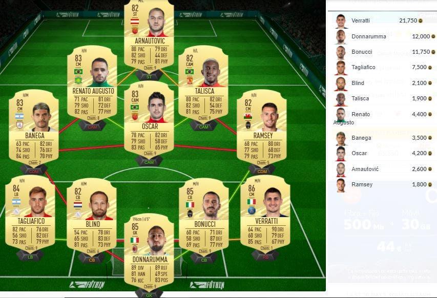 FIFA 21 Ultimate Team SBC McGregor Jugador de Nación Escocia FOF
