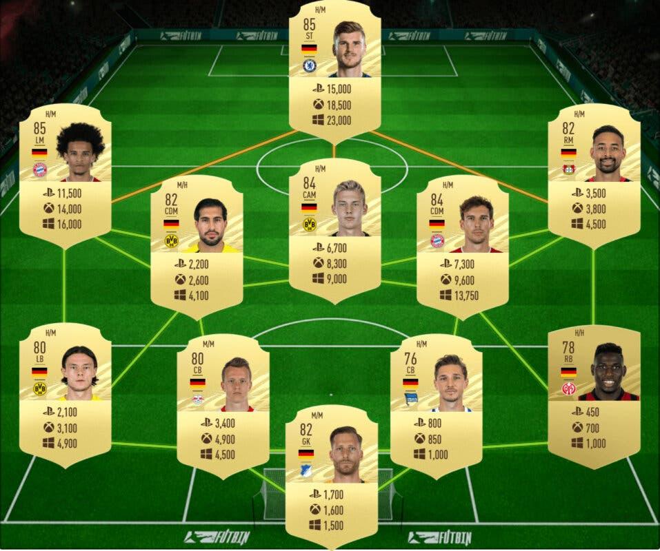 FIFA 21: las mejores plantillas de muy bajo precio para el nuevo torneo de Ultimate Team. Equipo Alemania barato precio