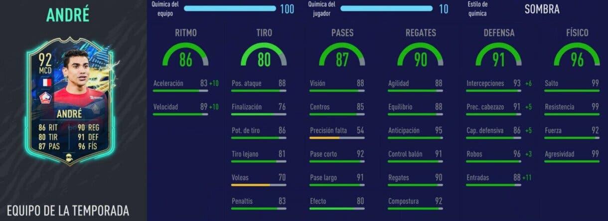 FIFA 21: los mediocentros defensivos más interesantes relación calidad/precio André TOTS
