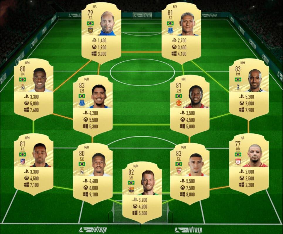 FIFA 21: las mejores plantillas de muy bajo precio para el nuevo torneo de Ultimate Team. Equipo Brasil barato precio