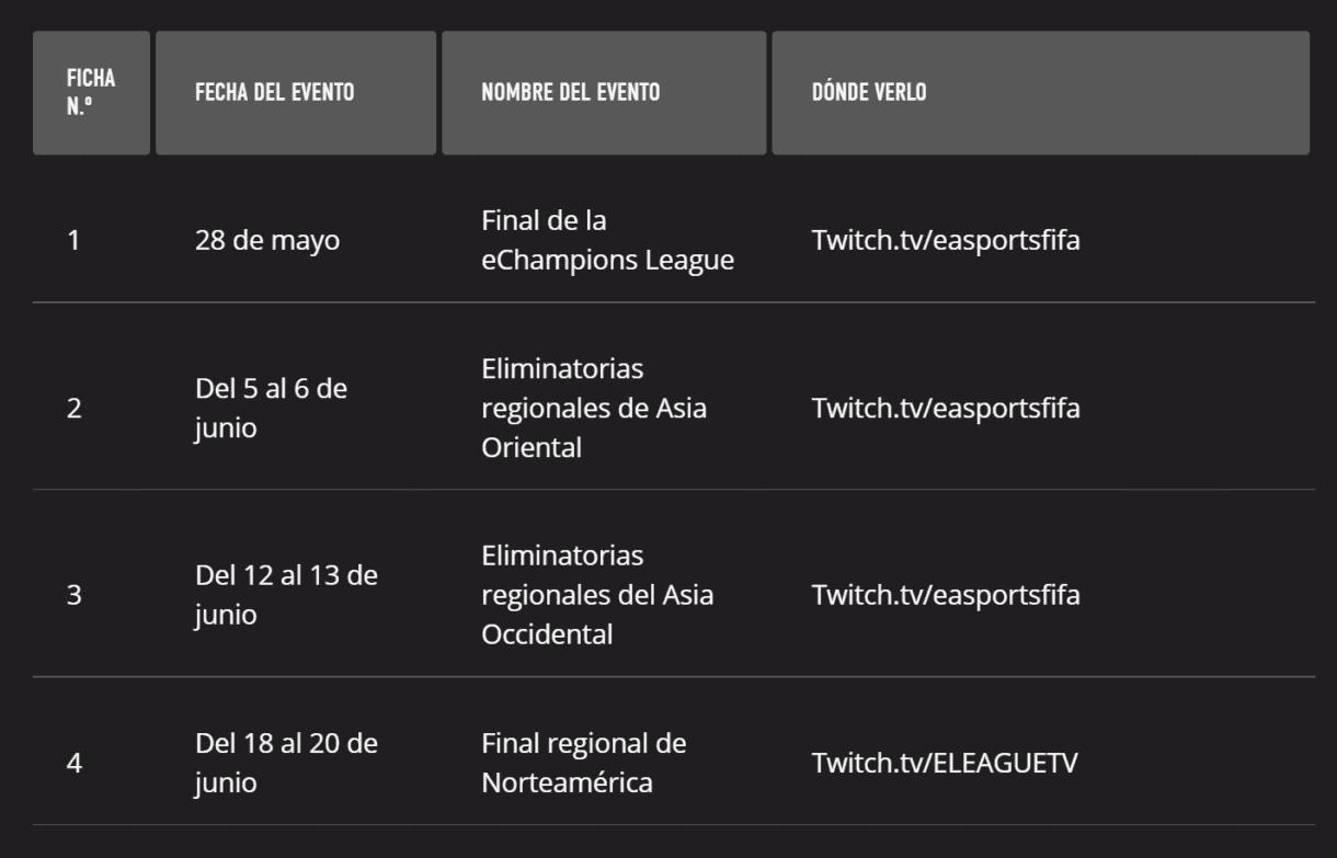 FIFA 21 Ultimate Team cambio en el canal de retransmisión cuarta fecha FGS tokens