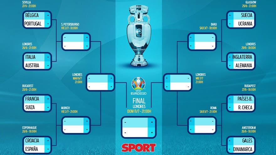 FIFA 21: seguimiento Festival of FUTball (FOF). Nuevos upgrades, jugadores eliminados y cartas que aún pueden mejorar Eurocopa cuadro final.