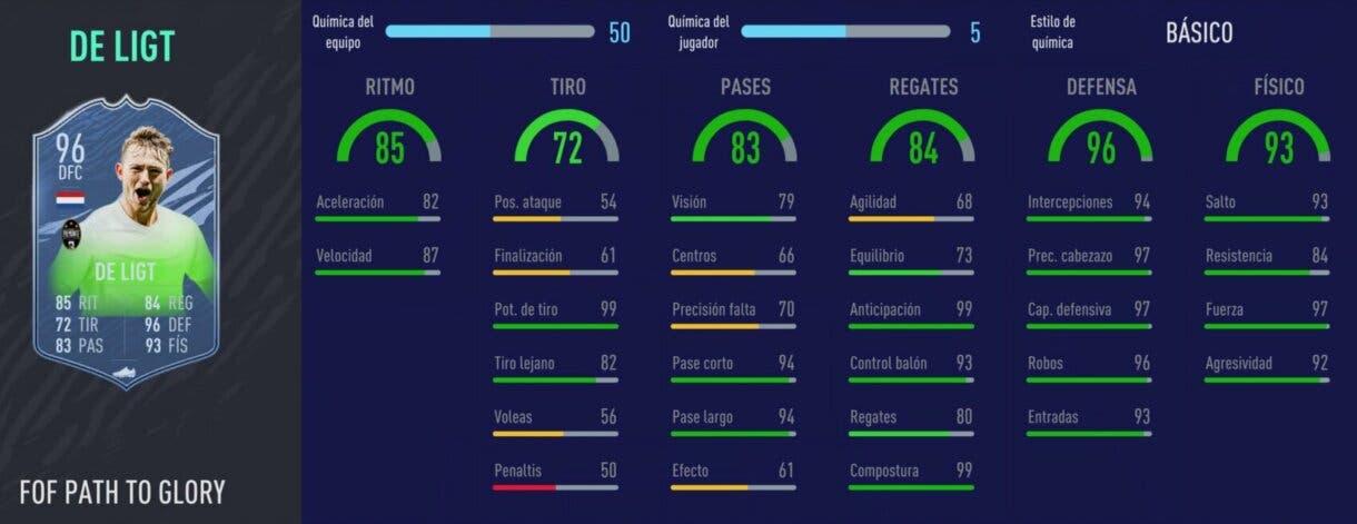 FIFA 21 Ultimate Team los mejores centrales de bajo precio para cada liga stats in game De Ligt Festival of FUTball
