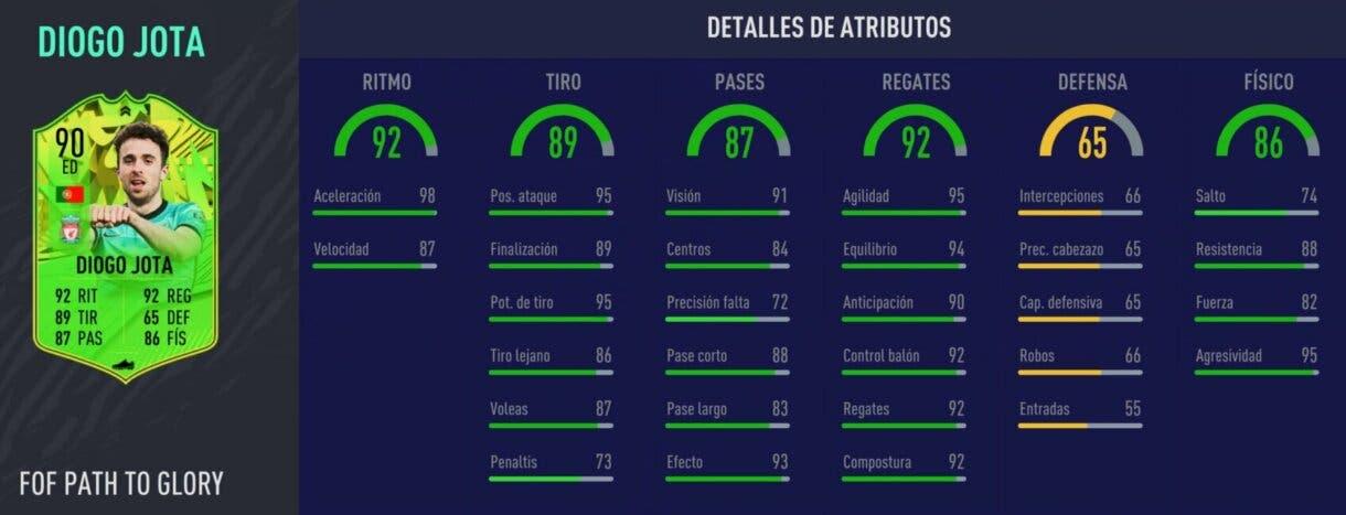 FIFA 21 Ultimate Team. Stats in game de Diogo Jota Festival of FUTball.