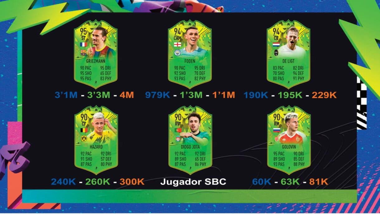 FIFA 21 Ultimate Team Festival of FUTball cartas dinámicas guía de seguimiento Eurocopa y Copa América 2