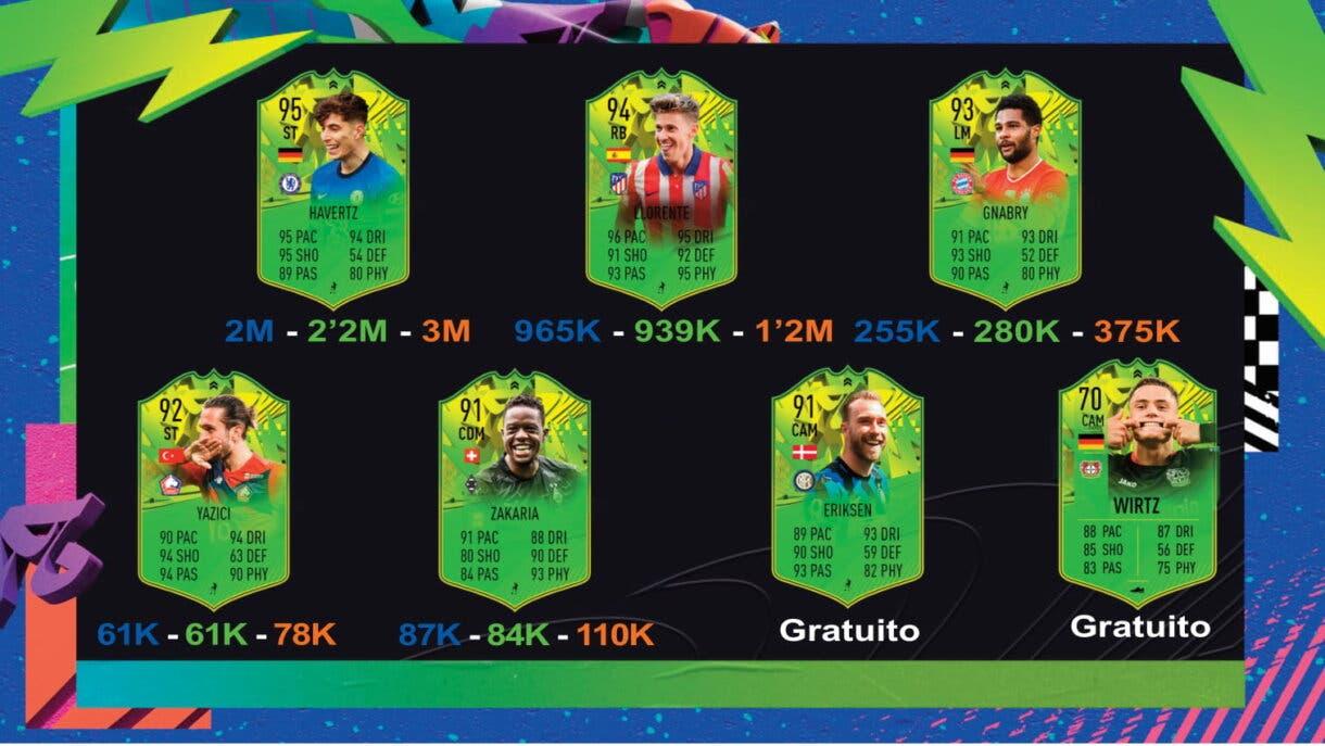 FIFA 21 Ultimate Team Festival of FUTball cartas dinámicas guía de seguimiento Eurocopa y Copa América 3