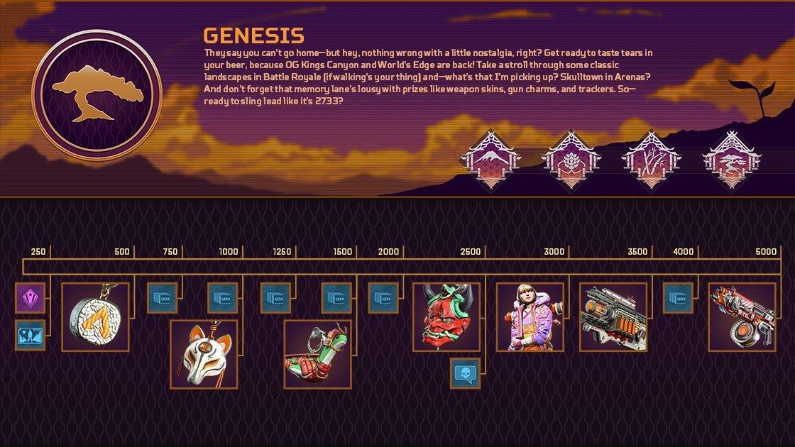 genesis prize track v1jpgadapt 1456w