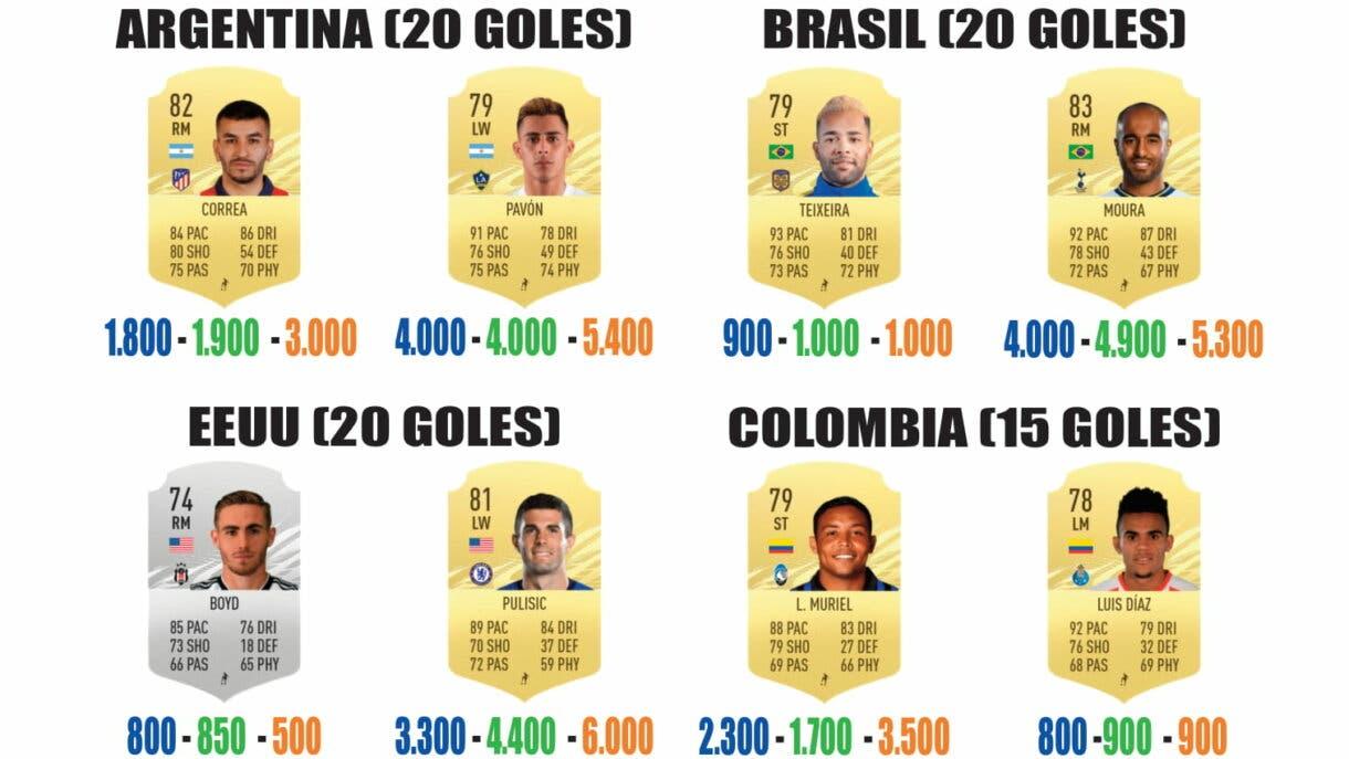 FIFA 21 Ultimate Team guía para conseguir los sobres gratuitos de Américas y África parte 1