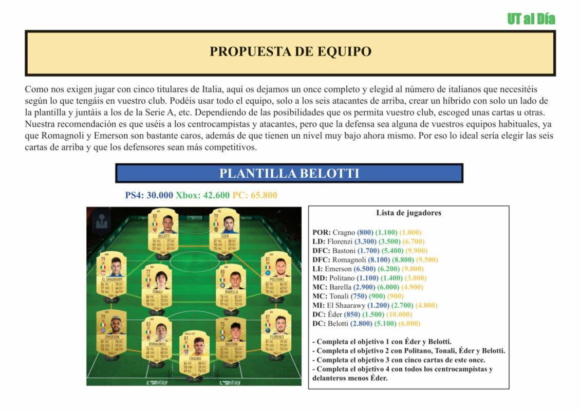 FIFA 21 Ultimate Team Guía Belotti Jugador de Nación FOF