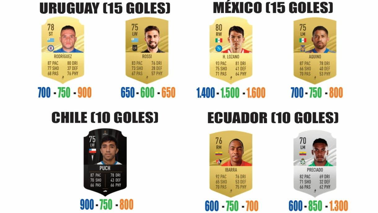 FIFA 21 Ultimate Team guía para conseguir los sobres de Américas y África parte 2