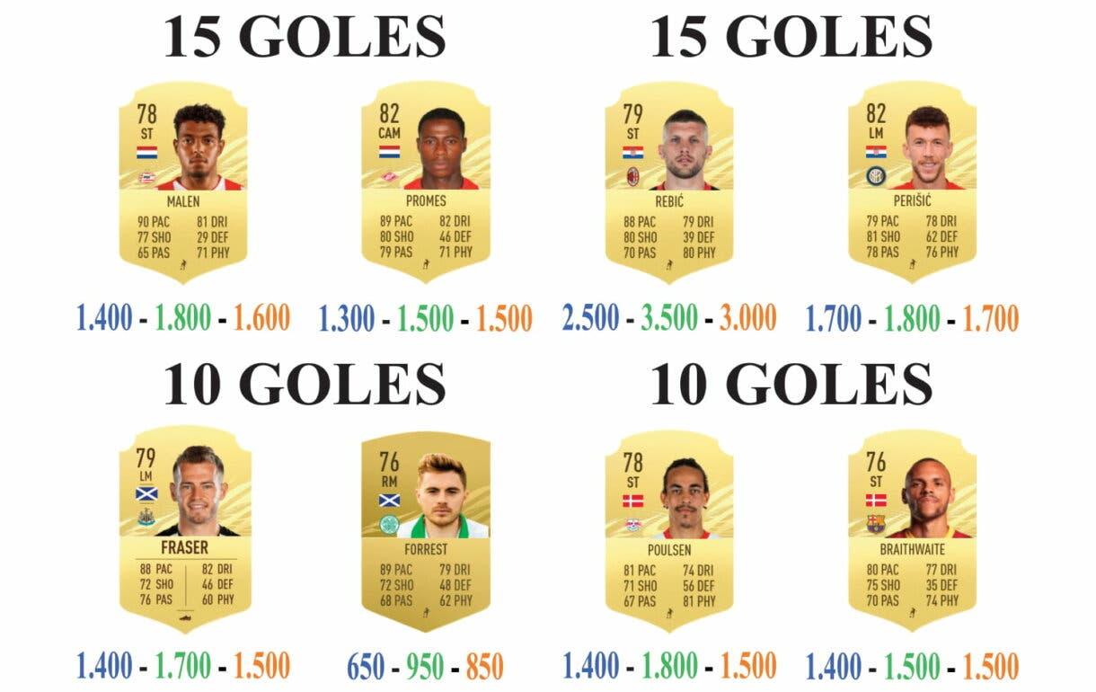 FIFA 21 Ultimate Team: guía para conseguir los nuevos sobres gratuitos en el menor tiempo posible. Hitos Europa y Asia guía 3