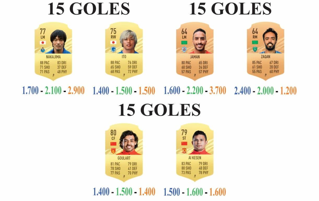FIFA 21 Ultimate Team: guía para conseguir los nuevos sobres gratuitos en el menor tiempo posible. Hitos Europa y Asia guía 5