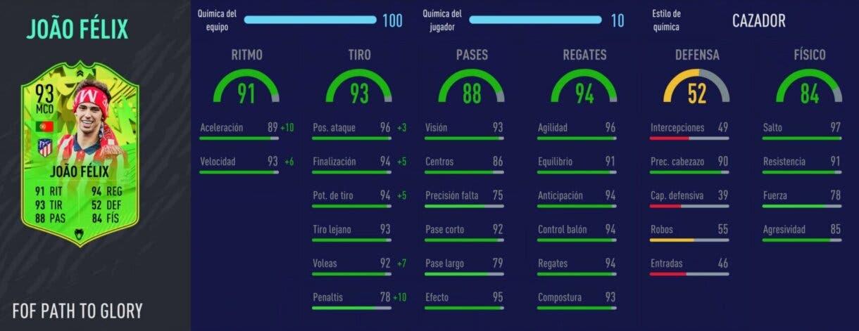 FIFA 21: los mejores delanteros de la Liga Santander relación calidad/precio stats in game Joao Félix Festival of FUTball
