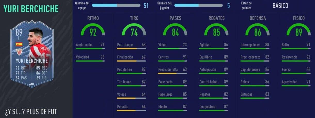 FIFA 21: los mejores laterales izquierdos de cada liga relación calidad/precio Ultimate Team Stats in game Yuri What If