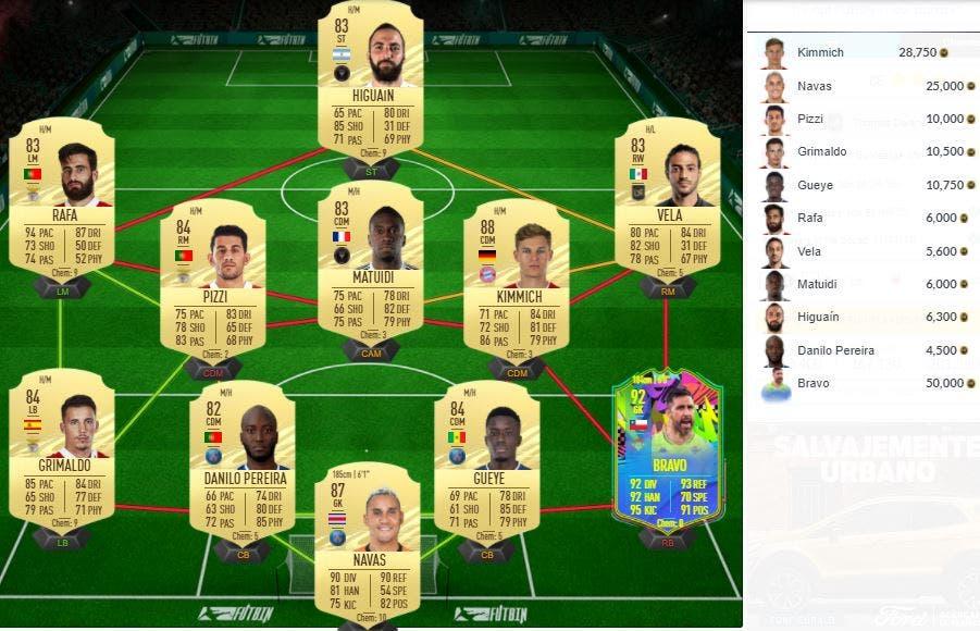 FIFA 21 Ultimate Team SBC Delaney Jugador de Nación FOF Dinamarca