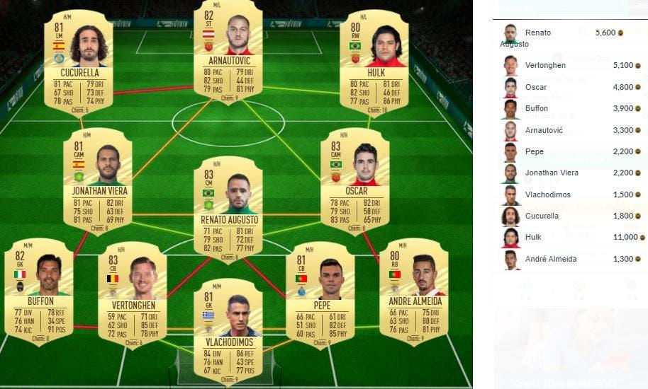 FIFA 21 Ultimate Team SBC Bonucci Summer Stars FOF