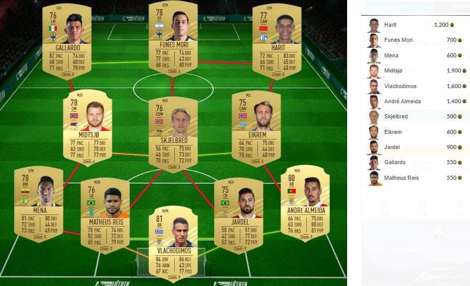 FIFA 21 Ultimate Team SBC Player Pick Votación FUTTIES
