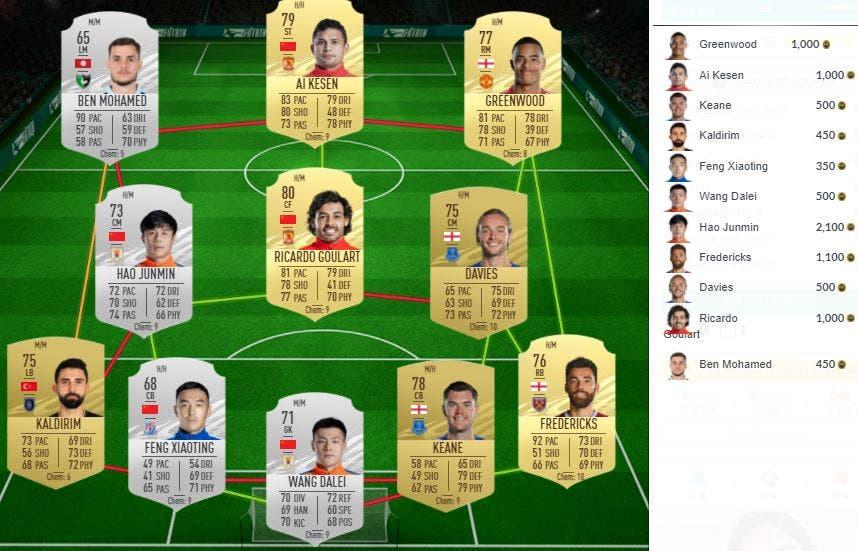 FIFA 21 Ultimate Team SBC Partidos clave históricos Desafío futuras estrellas