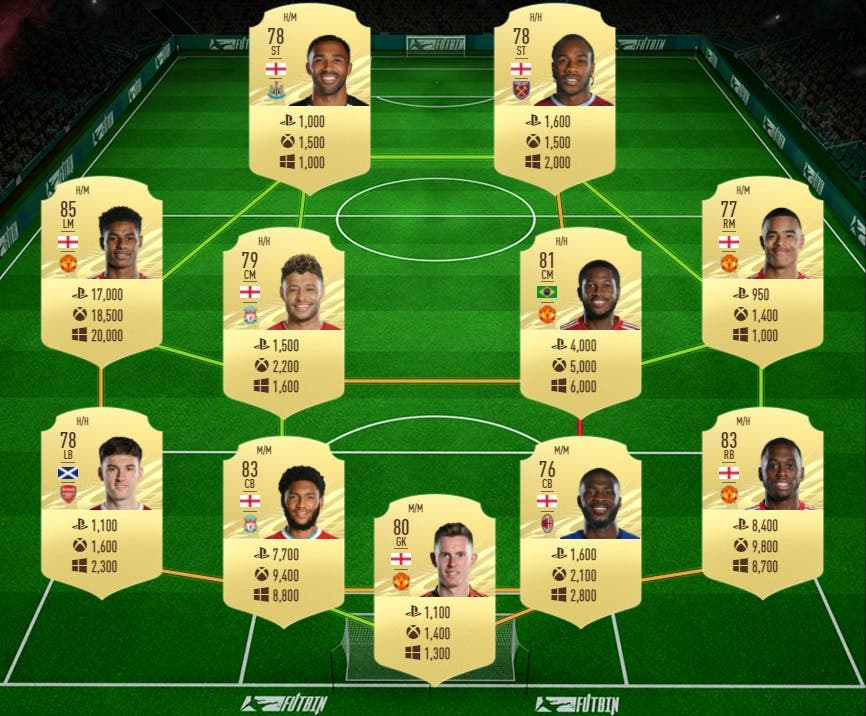 FIFA 21 Ultimate Team Guía Tavernier FUTTIES