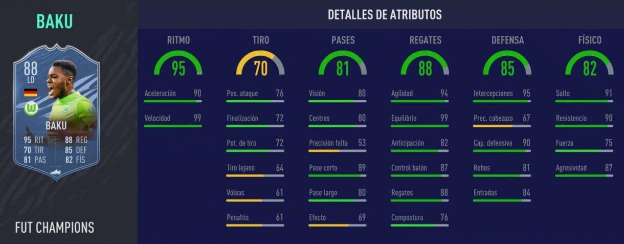 FIFA 21: los laterales derechos más interesantes de cada liga relación calidad/precio Ultimate Team stats in game de Baku TOTS