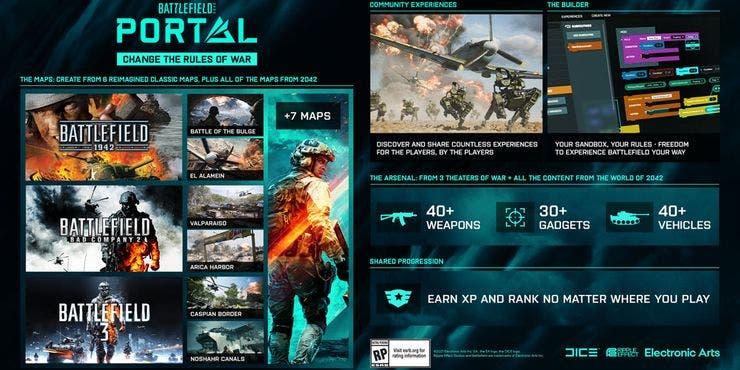 battlefield portal infographic