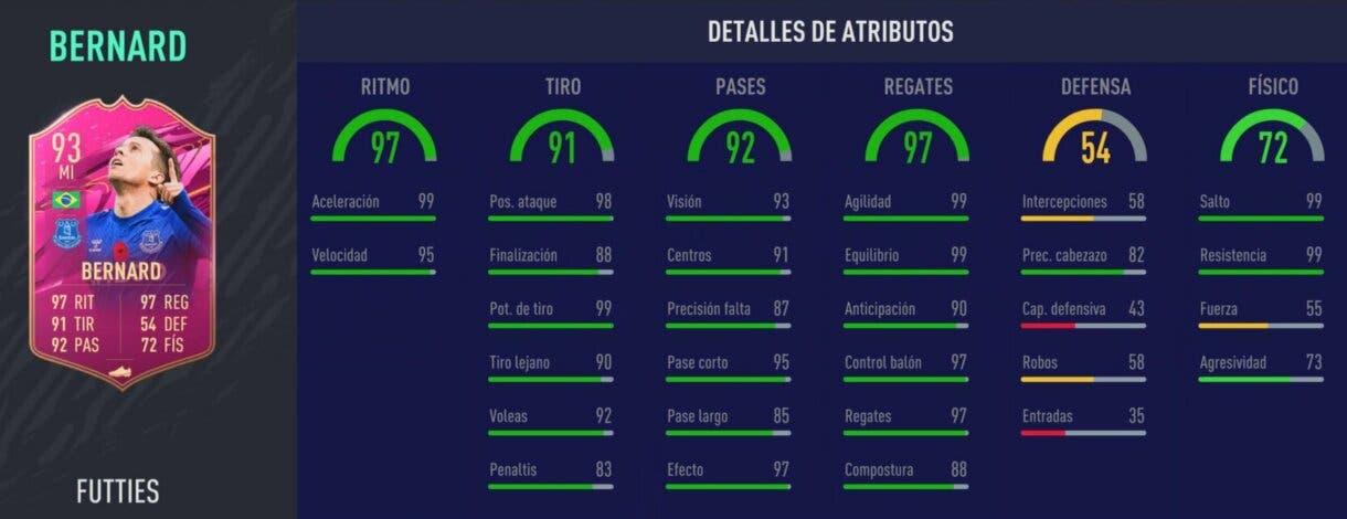 Stats in game de Bernard FUTTIES. FIFA 21 Ultimate Team