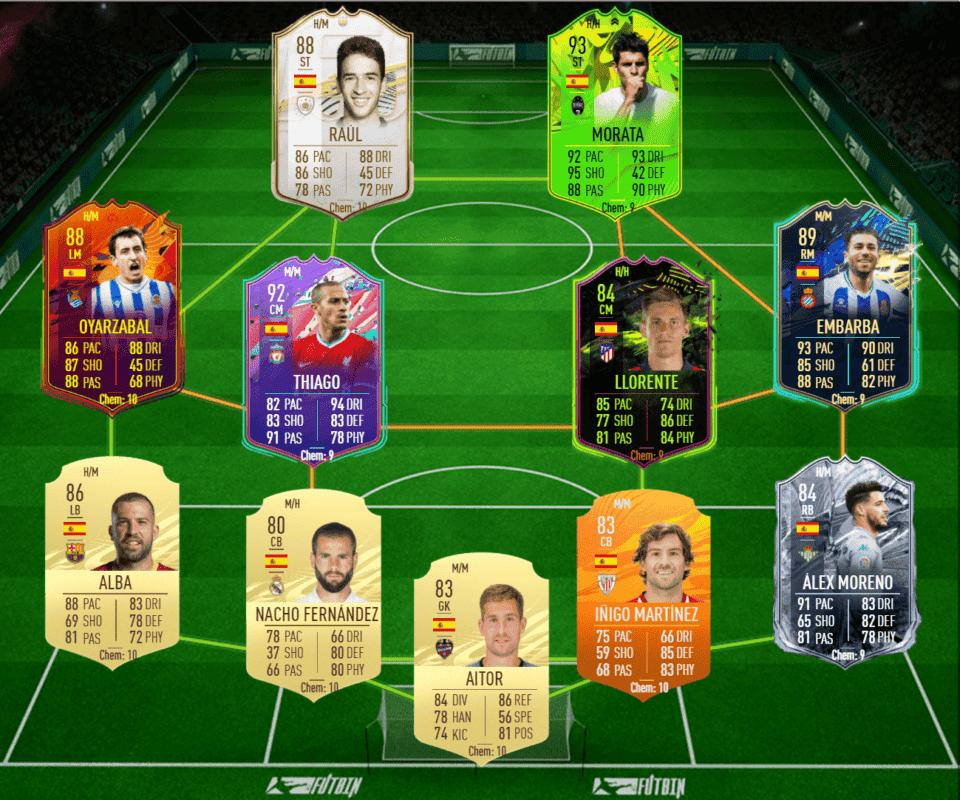 FIFA 21 Ultimate Team las mejores plantillas de España, para cada presupuesto, para conseguir los player picks extra gratuitos de FUT Champions equipo medio