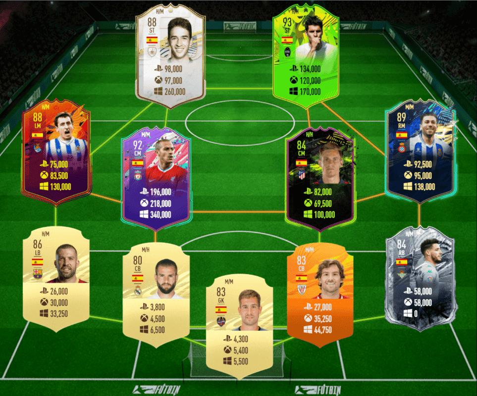 FIFA 21 Ultimate Team las mejores plantillas de España, para cada presupuesto, para conseguir los player picks extra gratuitos de FUT Champions equipo medio precio