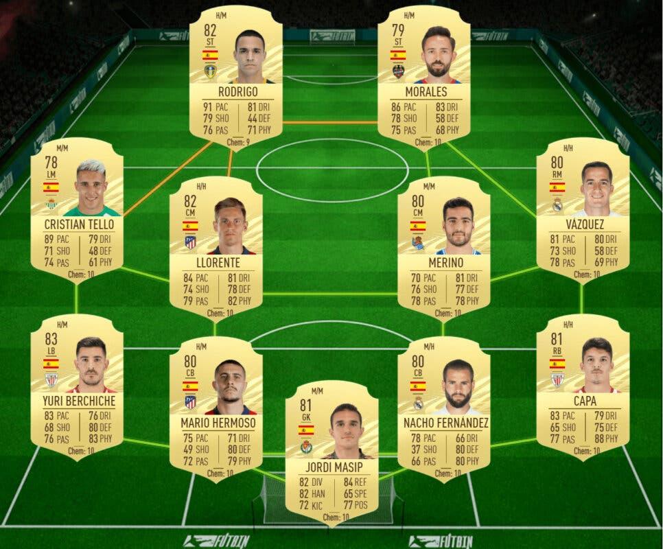 FIFA 21 Ultimate Team las mejores plantillas de España, para cada presupuesto, para conseguir los player picks extra gratuitos de FUT Champions equipo muy barato