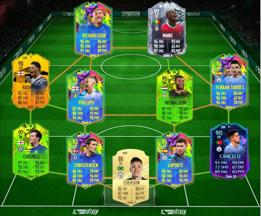FIFA 21: las mejores plantillas de Premier League, relación calidad/precio, para jugar el próximo FUT Champions Ultimate Team equipo caro