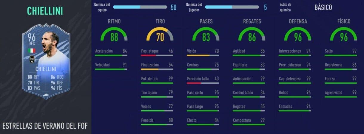 FIFA 21 Ultimate Team los mejores centrales de bajo precio para cada liga stats in game Chiellini Summer Stars