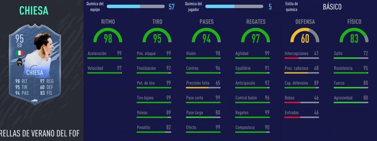 FIFA 21: los mejores extremos derechos de cada liga relación calidad/precio stats in game de Chiesa Summer Stars