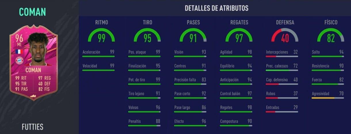 Stats in game de Coman TOTS. FIFA 21 Ultimate Team