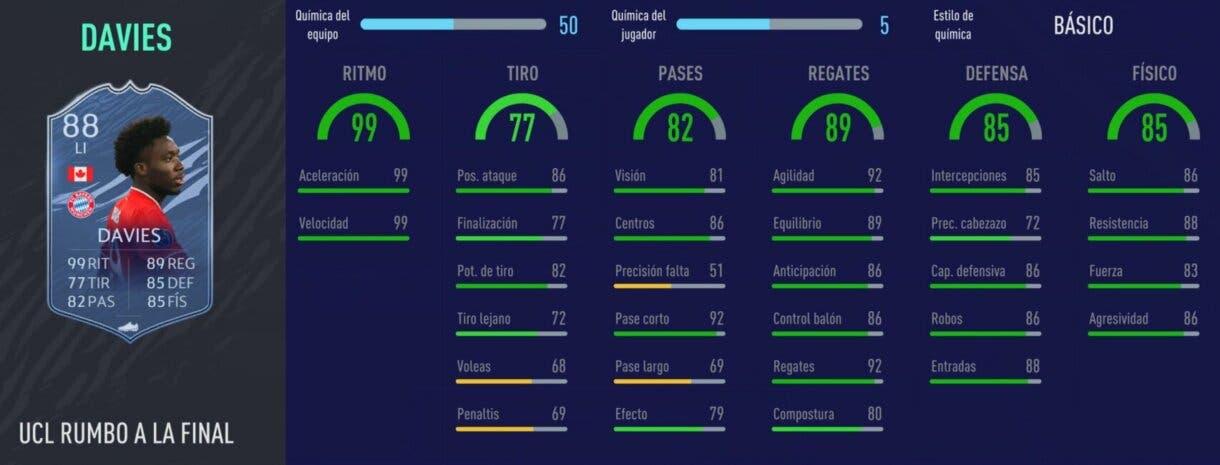 FIFA 21: los mejores laterales izquierdos de cada liga relación calidad/precio Ultimate Team Stats in game Davies RTTF