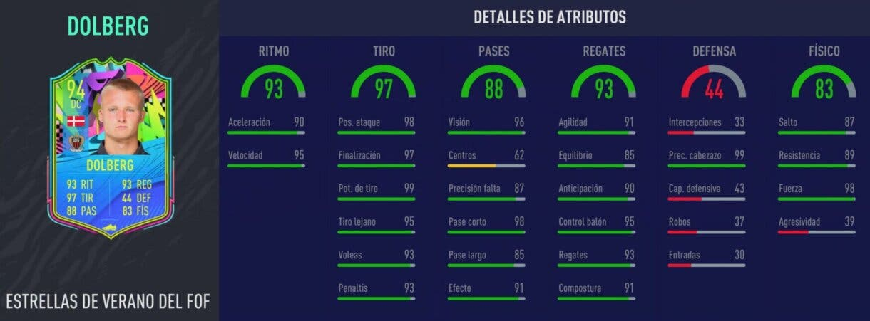 Stats in game de Dolberg Summer Stars. FIFA 21 Ultimate Team