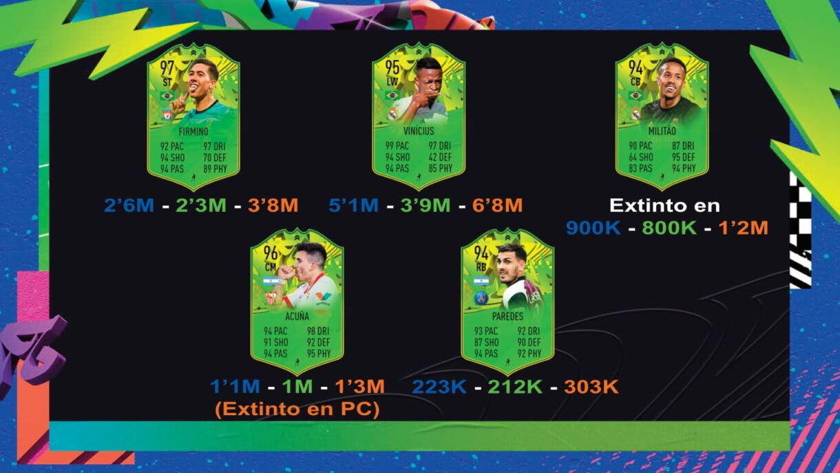 FIFA 21: último seguimiento de las cartas Festival of FUTball + ¿Cuándo llegan las mejoras pendientes? Copa América Brasil y Argentina