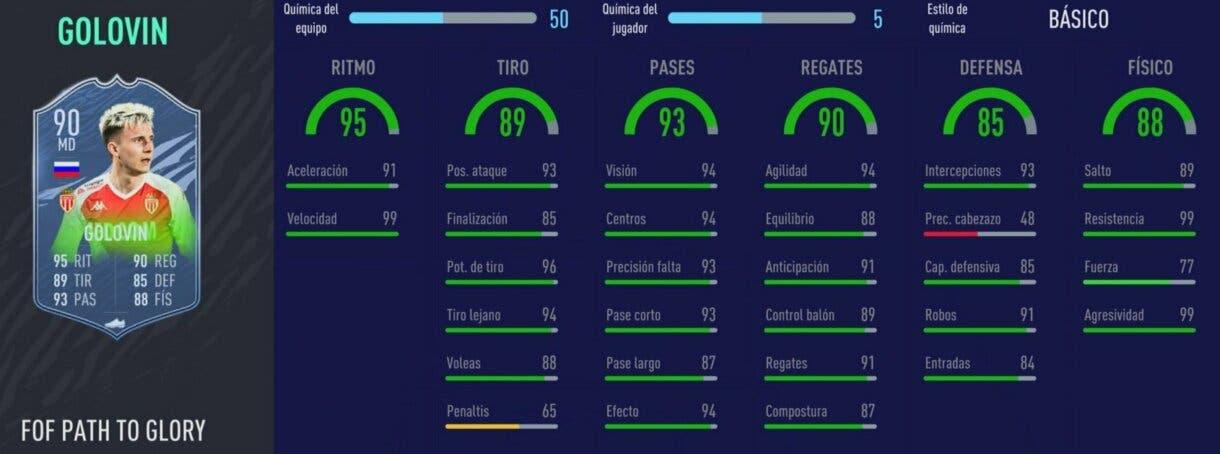 FIFA 21: los mejores extremos derechos de cada liga relación calidad/precio stats in game de Golovin Festival of FUTball