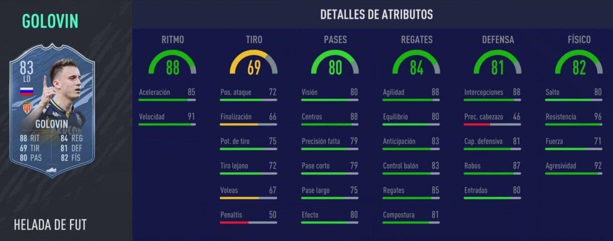 FIFA 21: los laterales derechos más interesantes de cada liga relación calidad/precio Ultimate Team stats in game de Golovin Freeze
