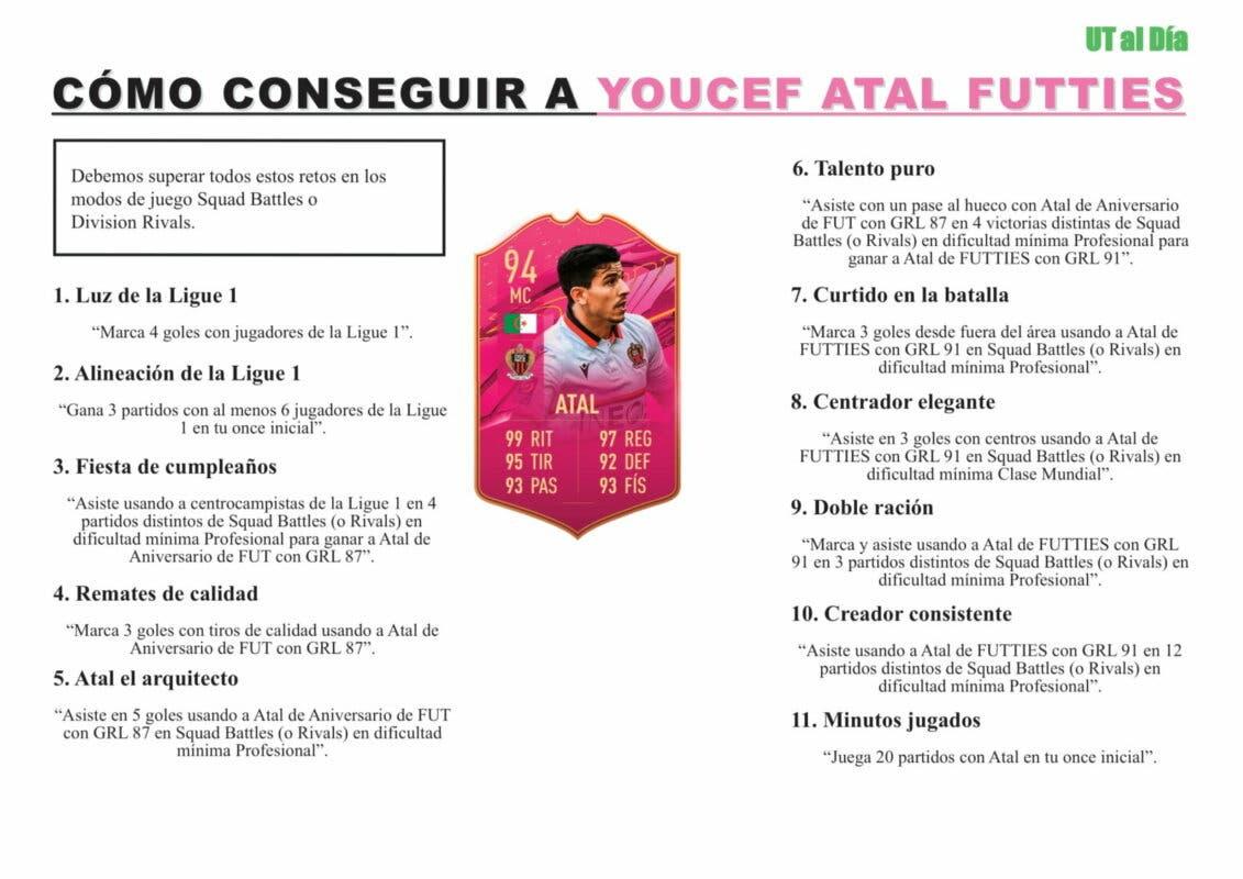 FIFA 21: guía para conseguir a Youcef Atal FUTTIES Ultimate Team carta gratuita
