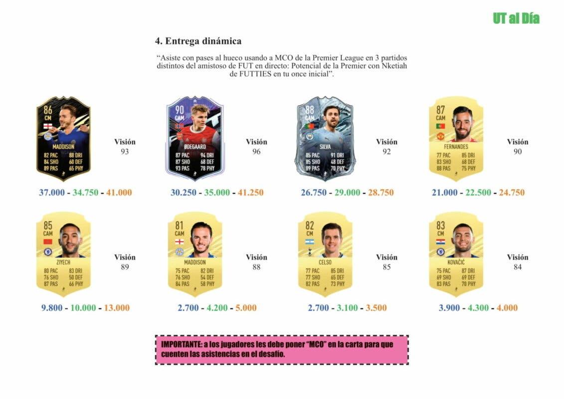 FIFA 21 Ultimate Team Guía Smith Rowe Nketiah FUTTIES